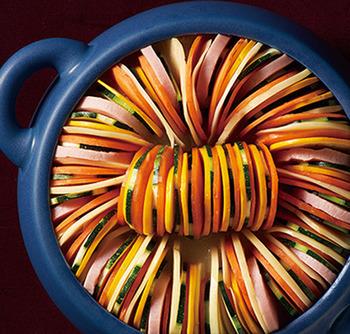 イングランドの家庭料理ランカーシャーホットポットをアレンジしたレシピです。 薄い輪切りにした具材をお鍋に敷き詰めて、華やかさを演出しています♪