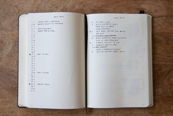 真っ白なページ(or方眼紙)に、年間スケジュール(Future Log)をはじめ、月・週・日(時間帯)、タスクが書き込まれています。