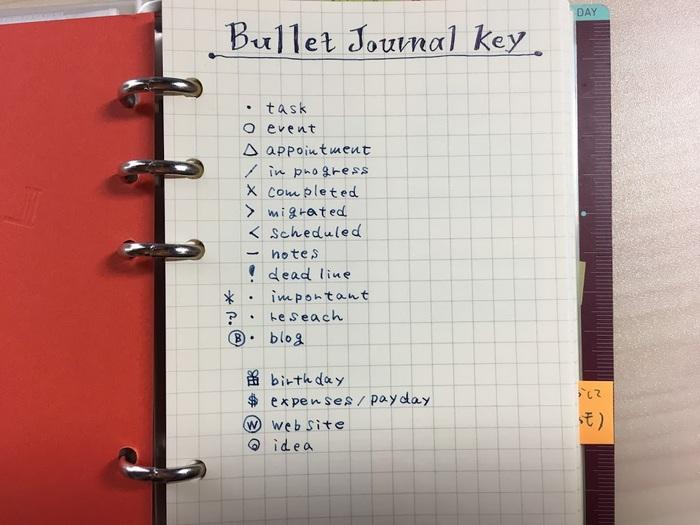 タスクには先述の「・」(Bullet)、記号を。その他は、自分で工夫してみても。慣れないうちは、キーを、 インデックスに隣接させるのがベター。