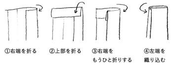 紐を折って上下左右をミシンで縫います。平紐など、既に紐になっている材料を使う場合、この工程は不要です。