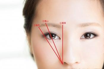 """その眉毛、いつからそのまま?ちょっと変えるだけで""""旬顔""""の完成!『アーチ眉の作り方』"""