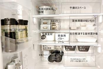 """冷蔵庫を使いやすくするためには、食材の""""定位置""""を決めて収納するのも大事なポイントです。たとえばこちらのブロガーさんの冷蔵庫には、賞味期限の近いものを置く場所や、解凍専用のスペースを設けています。あらかじめ定位置を決めておくと食材管理がしやすくなり、食品ロスも減らせますね☆"""
