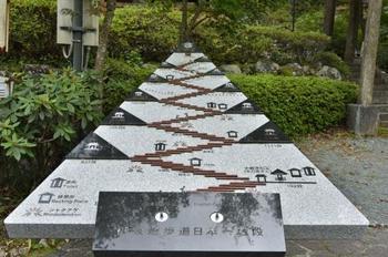 今どこにいるか、あとどれくらい登るか分かりやすい石碑も。