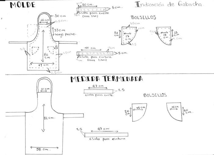 """エプロンの実際の指示書。製作者のフロリンダさんは、マヤの現地語""""ツトヒル語""""のみを話しスペイン語の読み書きができないため、商業高校を卒業した、チーム内の20代女性がサポートしてこの指示書を作成したのだそう(画像提供:ilo itoo)"""