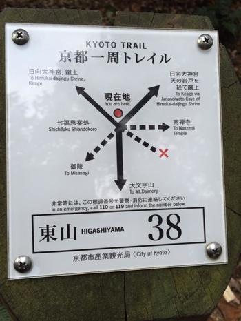 """""""思案処""""というように、ここは南禅寺・山科・大文字方面の交差点。進行方向を間違えないように。"""
