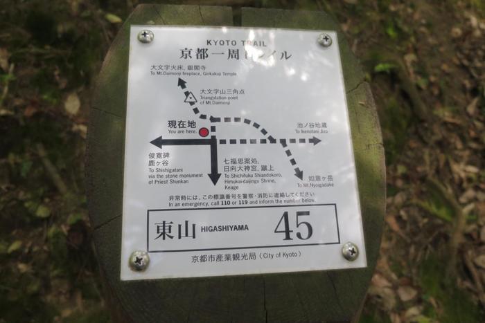 「京都一周トレイル」(No.46~51)に沿って進むと、霊鑑寺・法然院・哲学の道方面へと至ります。【「東山トレイルに進まずに、大文字山三角点へと進みます。(画像上部の点線の矢印に向かいます)】