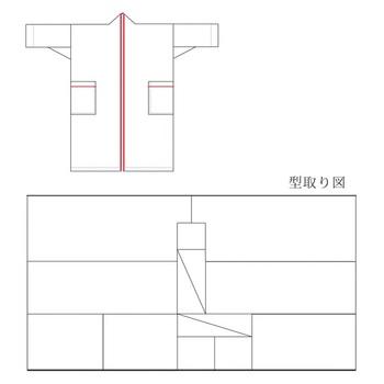 型紙を見るととってもシンプルでありながら、計算されつくされています。布の無駄を省き、全てがデザインに生かされていますね。