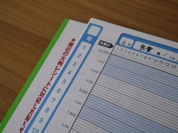 節約の第一歩として、家計簿をつける方も多いと思いますが、細かく記帳する家計簿は長く続かないことも。最近では様々な家計簿が出ていて、レシートを貼るだけのものや大まかに記帳するもの、封筒分けなど色々あります。スマホのアプリもありますよ。自分に合ったものを探してみてくださいね。まずは1か月のお金の流れを把握するところから始めてみましょう。