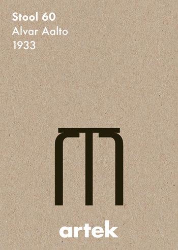 巨匠アルヴァ・アアルトの代表的作品である「スツールNO.60」は今でもとても人気のあるヴィンテージスツールです。そのスツールをアイコンポスターにしたものがこちら。北欧らしく、ザ・シンプルなデザインがとてもスタイリッシュです。