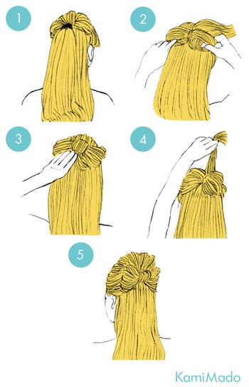 結び目をリボンにするのは、意外とお手軽にできちゃうヘアアレンジです♪ 髪をハチのところで結んだら(①)毛束を二つに分けて輪を作り(②)残りを結び目に巻き付けます(③)長さの分、上から下へと巻きつければリボンの出来上がり。