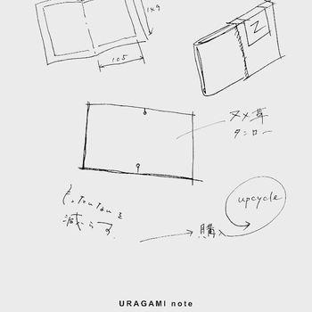 もったいないを減らしたい、そんな思いから生まれたのが裏紙ノートです。生み出したのは「イリモノデザイン製作所」。要るものを作ろう、そんなコンセプトでデザインやプロダクトを手掛けています。