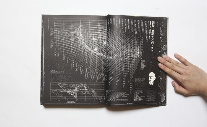 それでも特筆すべきは、この本の凝りに凝った美しさです。全ページ黒地に白文字で書かれ、星々が散りばめられた緻密な図説と写真に溢れたこちらは、実際に手に取って楽しむべき本の代表格。こんな代物が手作業のアナログ製版で作成されたというのですから本当に驚きです。エディトリアル・デザインに携わる方なら、その仕事量を想像するだけで目眩がするかもしれません。