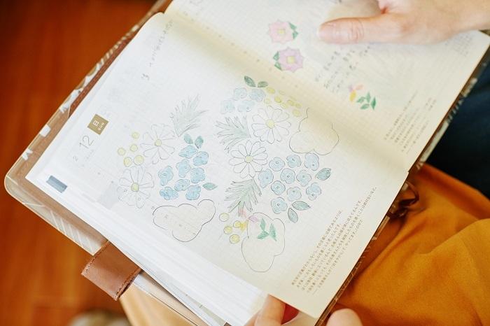 vol.75 イラストレーター 安原ちひろさん - 好きをカタチに。 暮らしにとけこむ、やさしい花々