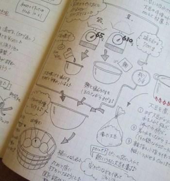 作り方のポイントなどをノートにメモ。長期間熟成するものだからこそ、あとから思い出せるように記録を残しておくことが大切かもしれません。