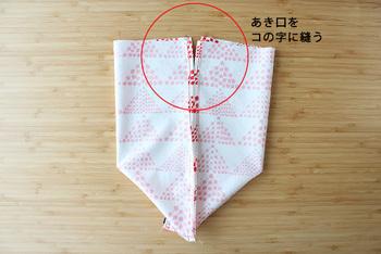 「袋」系のグッズは、基本的にはレッスンバッグと同じ方法です。巾着袋にするときは、上部に紐を通す部分を用意して縫います。