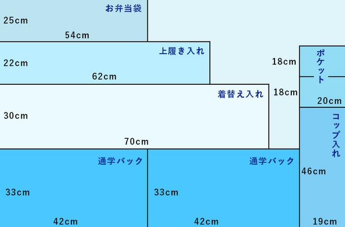 まずは、上の画像を参考に生地を裁断して下さい。 こちらのパターンでは  ①通園・通学バッグ 約30cmx40cm ②上履き入れ 約30cmx20cm ③着替え入れ 約26cmx32cm ④コップ入れ 約20cmx16cm ⑤お弁当袋 約21cmx24cm  という仕上がりだそうですので、ご自分の必要なサイズに調整してくださいね。