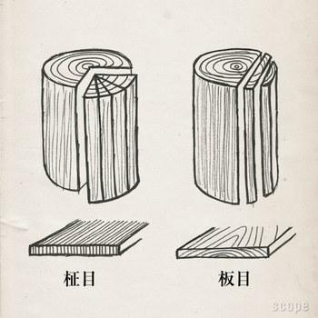 東屋のまな板は大小2種類のサイズ展開で、小さいサイズは、歯当たりが均一になる柾目材を使用し、大きいサイズは板目が使用されています。ヒノキは伊勢神宮の柱の建材としても利用されているため、大きいサイズに関しては高値を防ぐために、この製法が使われているそうです。どちらも継ぎ目のない一枚板。それはとても贅沢なことなんです。そして、職人さんの手により、丁寧にカンナをかけられ私たちの手元に届きます。