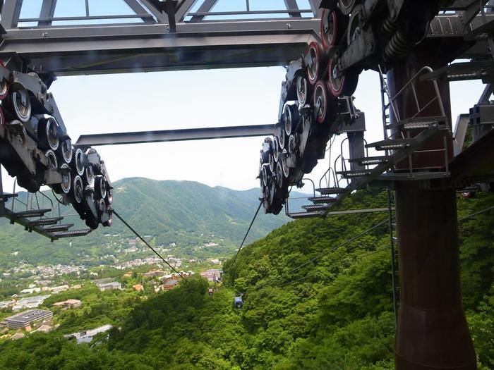 箱根の乗り物は、鉄道・ロープウェイ・船・バスと、バラエティ豊か。 地上から、空中から、水上からと、視線を違えた自然風景を望むことが出来ます。【箱根ロープウェイ】