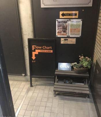 最後にご紹介するのは、JR中野駅から徒歩10分ほどの場所にある「フローチャート」。ひっそり置かれた看板が目印の、隠れ家のような佇まいのお店です。