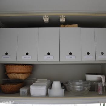 キッチンの数少ない収納スペースである吊戸棚。手が届かない高さゆえに、使いこなせていないという方もいらっしゃるのでは? 「ポリプロピレンファイルボックス」を使えば、機能的で取り出しもラクラク。調理器具や保存食などグループごとに収納し、ラベリングをすれば完璧です。