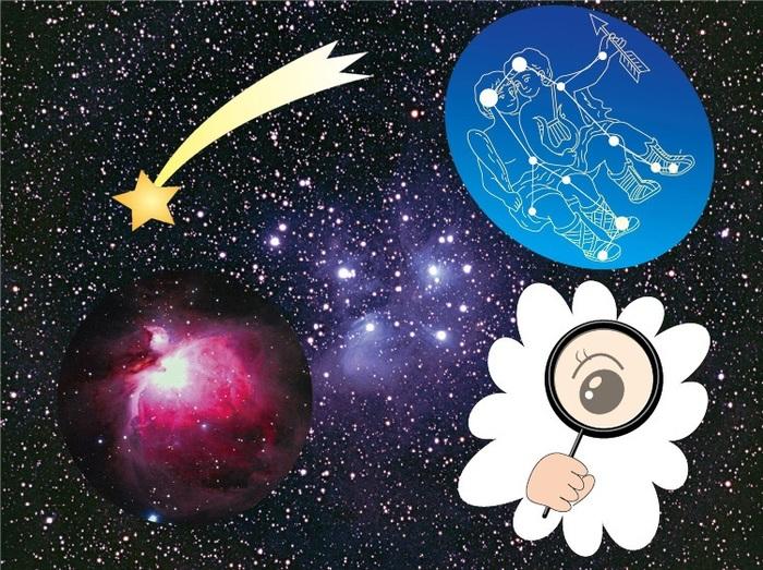 月に一度のプログラム『こども星空探偵団』。 「いろいろな宇宙の謎を調査しよう!一般投映のトピックを、さらにやさしく解説します」by同館。(画像提供:中野プラネタリウム)