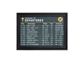 「どこかで見たこともある!」と思う方もいらっしゃるでしょう。空港のタイムテーブルをモチーフにした遊び心のあるアートパネルです。センスの高さを感じさせたい、おしゃれインテリアづくりには持ってこいのデザインです。