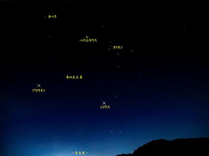 冬に見える1等星のうち、おおいぬ座のシリウス、こいぬ座のプロキオン、オリオン座のベテルギウスを結んでできる三角形を冬の大三角もしくは冬の大三角形と呼び、冬の星座を見つけるときの目印になるので、覚えておくといいですよ。