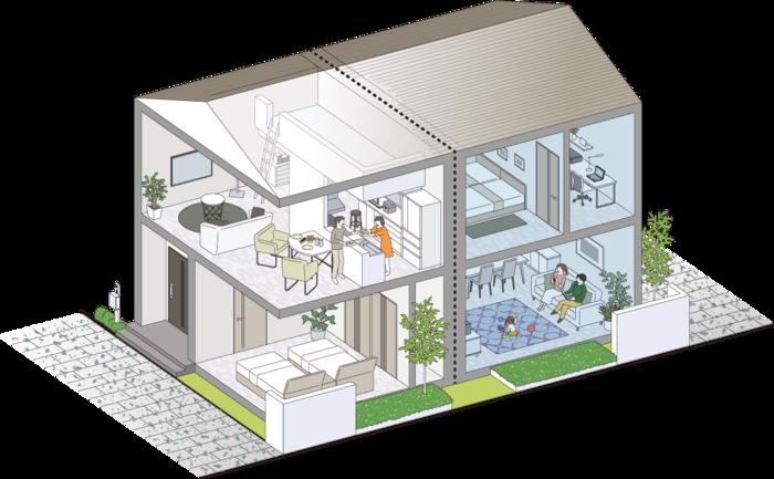 『DUPレジデンス』の構造は、一つの建物を二分割した上下階のメゾネットタイプ。二世帯だけだから住人同士のトラブルや騒音に悩まされることもなさそう。また、マンションなのに三面が開放されているから、戸建てのように自然光が差し込んで、風通しも気持ち良く感じられそうです。少ない部屋数でも快適に暮らせる工夫が魅力ではないでしょうか。