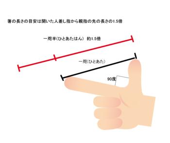 手に合わせたサイズの目安は、画像のように人差し指の先と親指の間の1.5倍です。 子供の場合はこのバランスがベストですが、大人の場合は好みで少し長め、または短めで選んでもOKです。