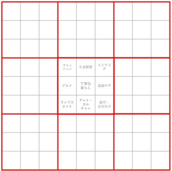 最初の3×3マスの周りを囲むように、8つの3×3マスを作ります。①の時点で、マス目だけ作っておいてもいいでしょう。
