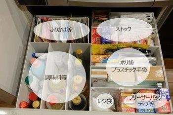 収納のポイントは、ボックスごとにアイテムをカテゴリ分けして収納すること。  使用頻度の高いものを前へ、低いものを奥へ配置してあります。