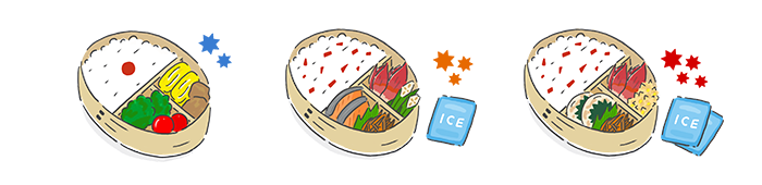 お弁当予報機能では、危険度を3段階でお知らせ。菌や保冷剤の数を増やし危険レベルを表現しました。お弁当のおかずも旬のものや傷みにくい食材を使い、彩り豊かに仕上げています。ジメジメとした日や気温が高く食材の傷みが心配な日には、お弁当予報をお弁当作りの目安としてご活用してくださいね。