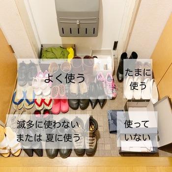 玄関は収納の容量に限りがある場合が多いため、家族の靴をうまく整理することが必須です。こちらのおうちでは、まず全ての靴を「よく使う」「たまに使う」「滅多に使わない・または季節ものや冠婚葬祭用」「使っていない」のグループに分類。
