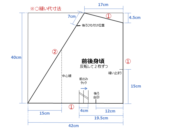 【連載】cocca×キナリノ「素敵な布ではじめるソーイング」  vol.5-カシュクールワンピース