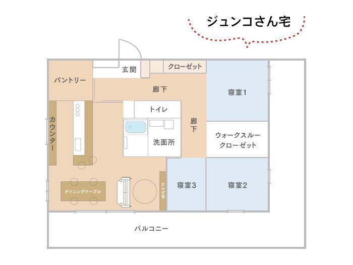 【連載】わたしが買った「家」と「暮らし」  vol.3-ジュンコさん