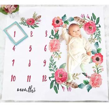 ちなみに、このようにカレンダーに仕上げられるサービスも。  カレンダーならば、日々の書き込みも、大切な記録に。子供が大人になってから見返すときに、「自分には、こんなことあったんだ!」と話が盛り上がりますね。
