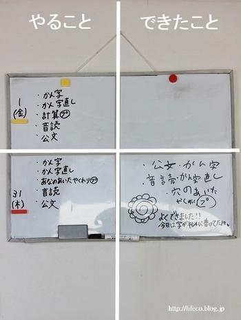 方法もとってもシンプル!用意したホワイトボードを、上下・左右マスキングテープで区切り、2日分の記載欄を用意します。 左側の欄が「やること欄」で、右側の欄が「できた欄」だそうです。 「やること欄」へは、ブロガーさんが、毎日の宿題内容をお子様からヒアリングして記入。お子様が、やることを終えたら、「できた欄」へ本人が書き写すという仕組み。