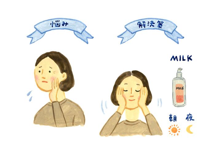 【連載】3つの整えメソッド 12月の不調「肌トラブル」