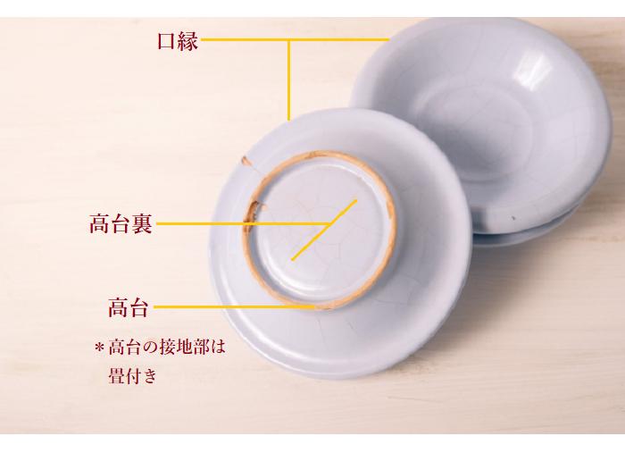 たとえば平皿でも、見込みや口縁など、上でご紹介した椀と同じ部分があれば、同じ呼び方です。洋食器でも・・・例えばカップ&ソーサ―でもフチは口縁と呼びますし、ソーサ―の内側の凹み部分は、見込みと呼びますよ。  ちなみに底の反対側は、高台裏と呼ばれます。よく作り手の方のサインが入る部分ですね。
