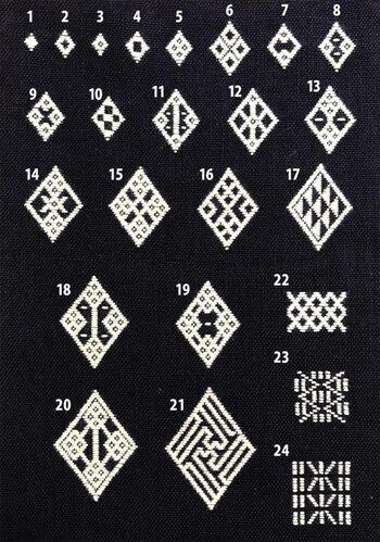 1.カチャラズ(カチャ=裏。2を裏返すとできる模様で「かちゃ・あらず=裏ではなく模様だよ」という意味)、2.マメコ、3.ハナコ、4.イシダタミ、5.ムスビバナ、6.四枚菱、7.シマダ刺、8.フクベ(ひょうたん)、9.コマクラ刺(木枕)、10.ウロコ形(小)、11.フクベ、12.猫の足、13.猫のマナグ(眼)、14.テコナ(ちょうちょ)、15.ヤスコ刺、16.マメコの四つコゴリ、17.ウロコ形(大)、18.クルビカラ(くるみの殻)、19.ベコ刺、20.ウマのクツワ、21.サヤ形、22.マメコの連続、23、24.竹の節 (写真提供:弘前こぎん研究所)