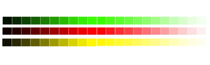 画像/左側の黒に近い色ほど明度が低い(暗い)。右側の白に近い色ほど明度が高い(明るい)