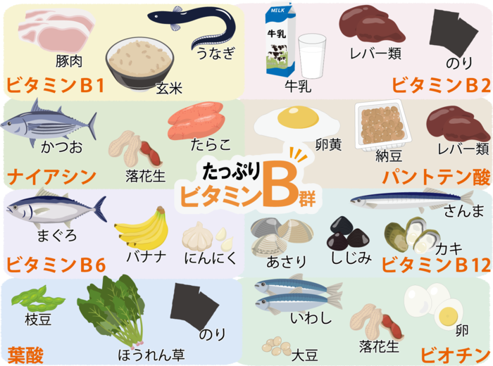 やる気が出ないのは「ビタミンB」不足かも?おすすめ食材&レシピ | キナリノ