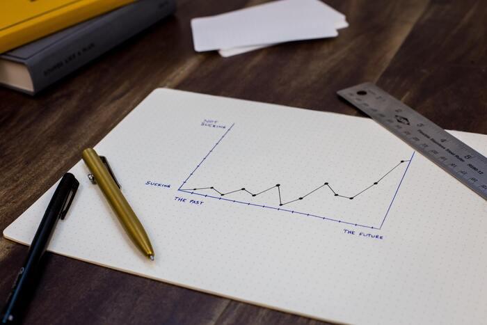 体重など数字を美容ノートで管理するときは、グラフ化すると分かりやすくなります。折れ線グラフや、棒グラフで進捗を書いてみましょう。努力の結果が表れていると、励みになりますよ。
