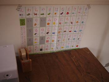 子供の学習ポスター、貼りたいけれどお部屋の雰囲気が変わってしまいそうと悩んでいませんか。必要な表の部分だけ残して、枠を切り取ってしまえばとてもシンプルになりますよ。大人もストレスなく子供の学習環境を整えられたらいいですね。