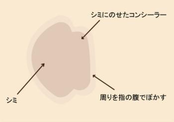 (筆者作成)