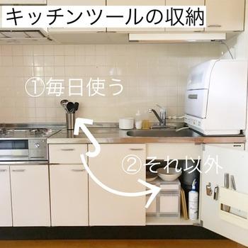 「使用頻度」×「収納する物の重さ」で縦割りに収納するのがポイント。例えば、毎日使うキッチンツールは作業台へ。あまり使わないものは、シンク下のスペースに収納します。
