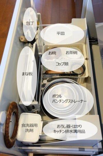 流しの下には、水周りでよく使うボウルや、洗ってすぐに片付けられる食器類を収納するのもいいですね。 こちらのキッチンでは、朝食用の食器と使用頻度が高いコップを一緒に収納しています。1歩も動かずに朝食の準備が整うので、時短になっているそうですよ!