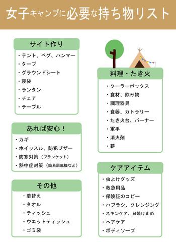 図:筆者作成